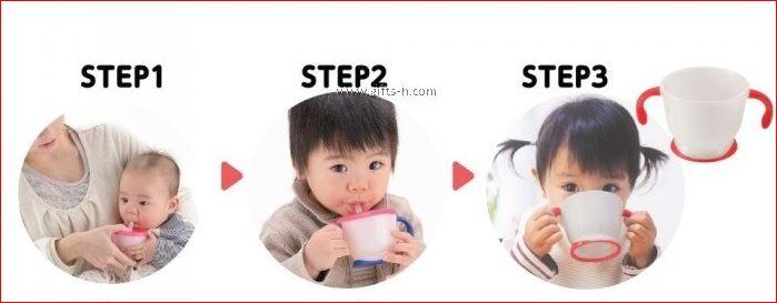 3 giai đoạn của cốc tập uống Richell