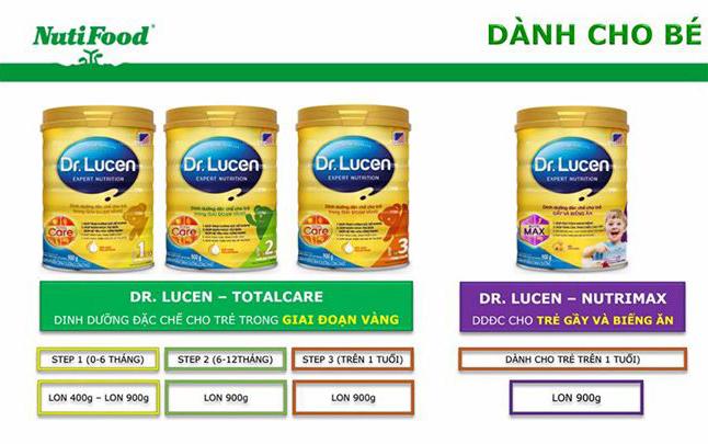 Sữa Dr.Lucen NutriMax cho trẻ biếng ăn
