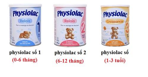 Physiolac từ số 1 đến số 3 giúp bé phát triển một hệ đường ruột tiêu hoá tốt.