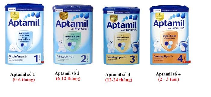 Sữa Aptamil Anh số 1 đến số 4 .