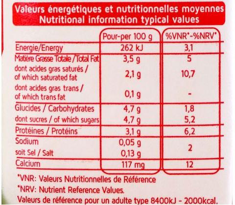 Thành phần dinh dưỡng trong một hộp sữa tươi nguyên kem Promess 200ml