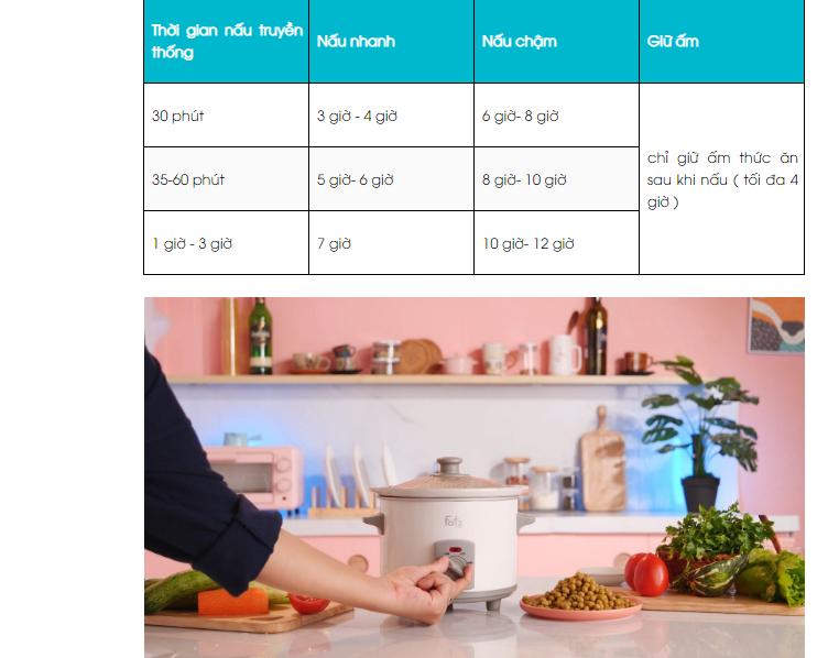 Bảng tham khảo thời gian nấu và cách dùng nồi nấu chậm Fatz baby
